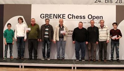GRENKE Chess Open 2016